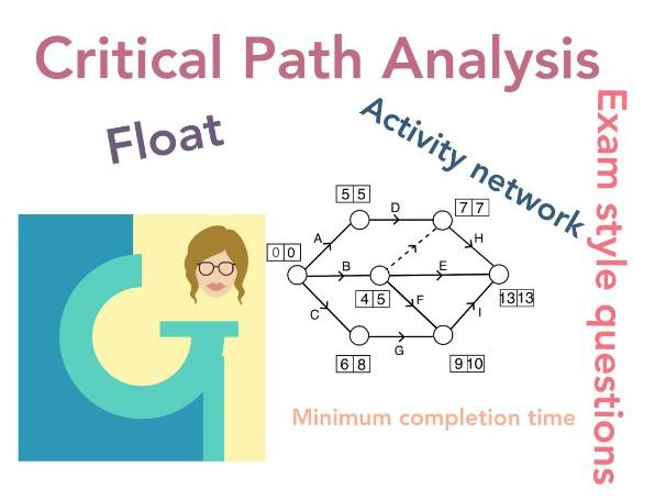 Critical Path Analysis Exam Questions