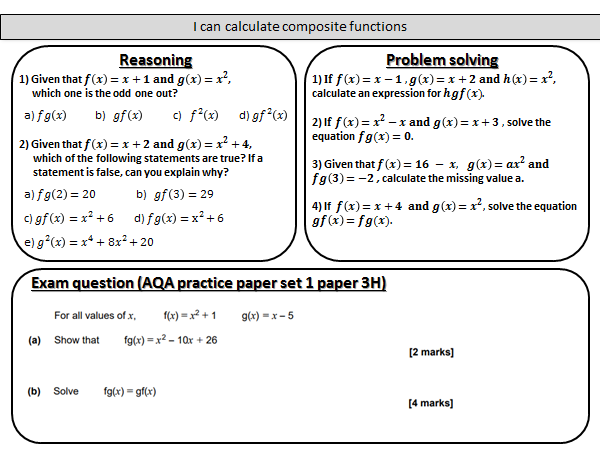 Inverse and composite functions - mastery worksheets
