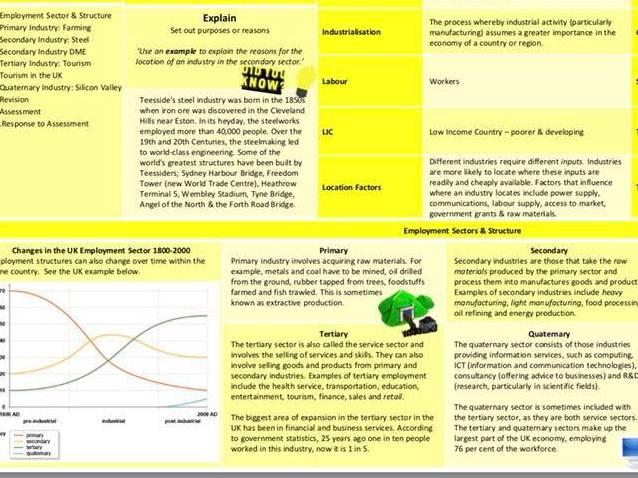 Money, Money, Money Topic Knowledge Organiser