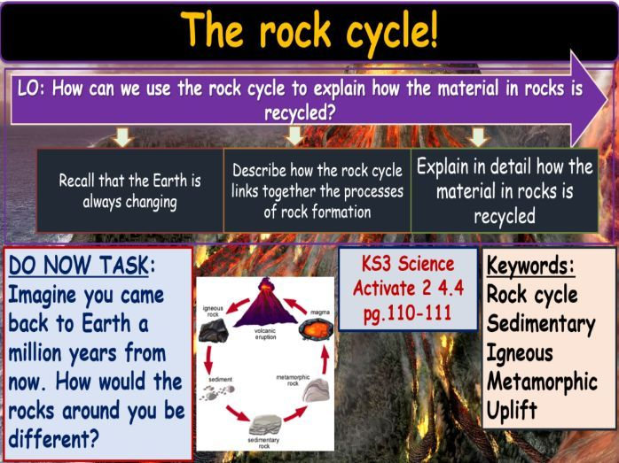 The rock cycle KS3 Activate Science