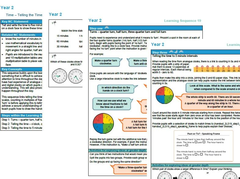 Year 2 Maths plan Telling the time ESSENTIAL maths