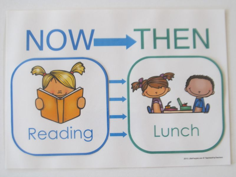 Now and Then Classroom Poster - SCHOOL