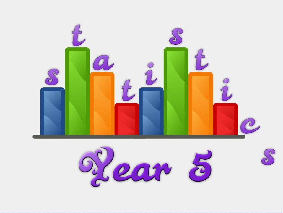 Year 5: Statistics (Unit of Work)