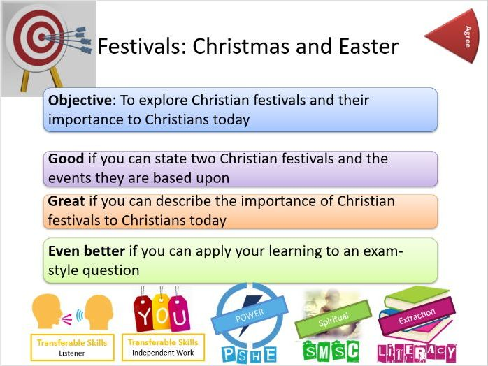 AQA Christianity: Festivals - Whole Lesson on Christmas and Easter