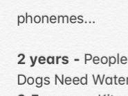 Phonemes - Pamela Grunwell's
