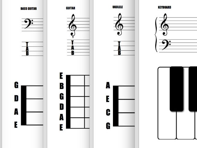 Music Mini Whiteboards