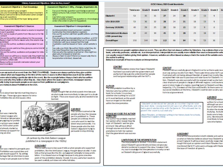 Eduqas  GCSE History Component and Question Information sheet - ALL TOPICS