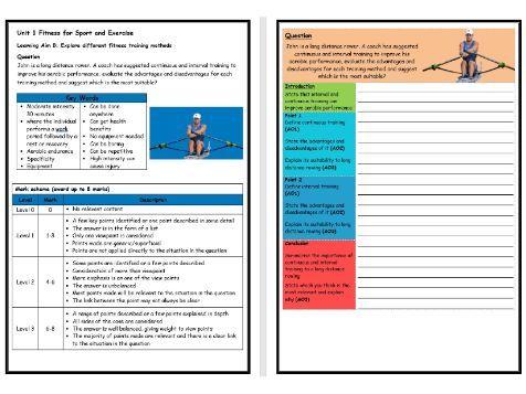 BTEC Sport (Level 2)- Unit 1 – Training Methods 1 Structure Strip (Long Answer Question)
