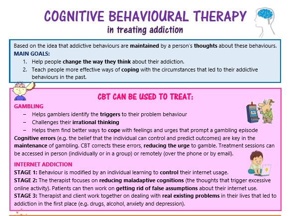CBT in Treating Addiction (A2 Psychology)