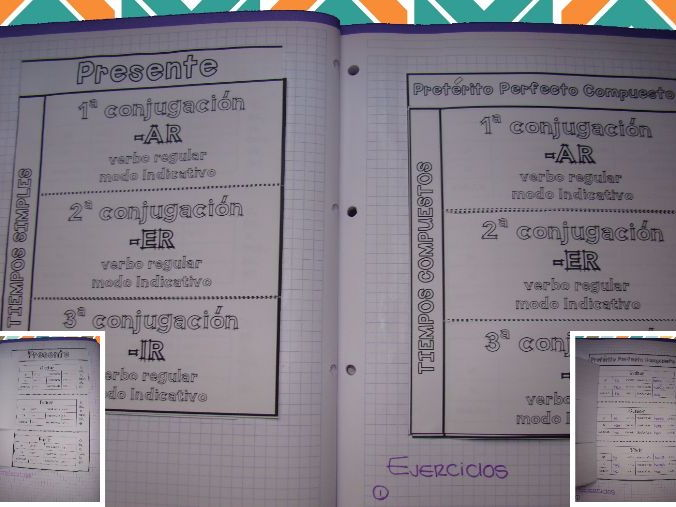 INTERACTIVE NOTEBOOK. LOS TIEMPOS VERBALES / Verb Tenses in Spanish