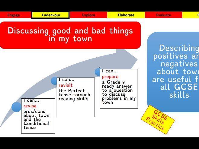 Viva GCSE - Module 5 - Los pros y los contras de la ciudad - Lesson 2