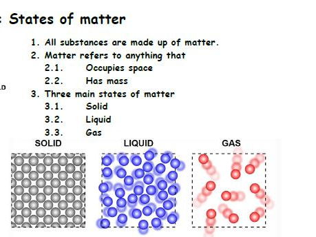 State of matter - Year 8, KS3 stage