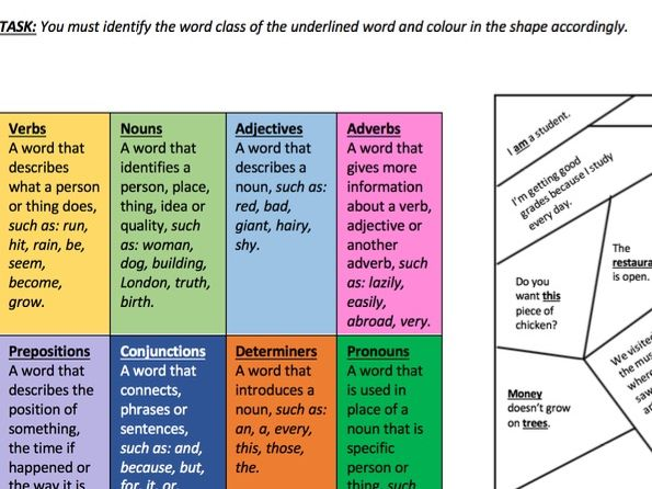 Identifying Word Class Visual Task