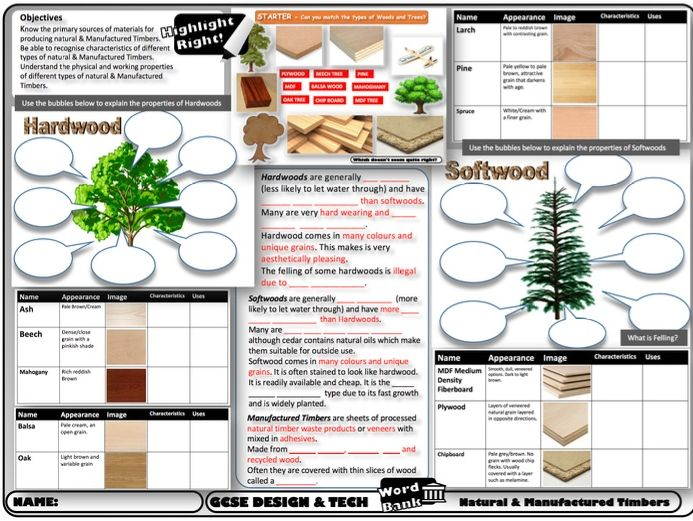 GCSE DT 1 to 9 Theory: Natural & Manufactured Timbers Teacher presentation  + Student sheets