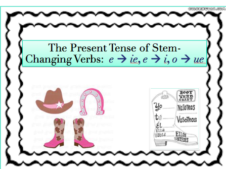 Spanish Stem Changing Verbs