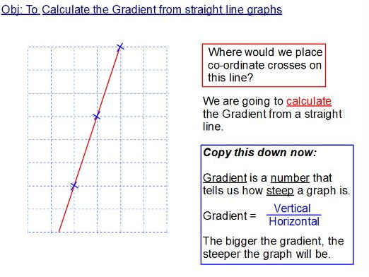 Gradient lesson friendly worksheets
