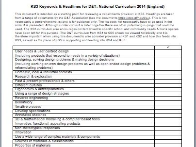 KS3 D&T Curriculum Keywords & Headlines Review
