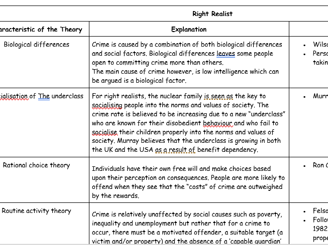 AQA A Level Sociology Crime and Deviance Key Concepts Help