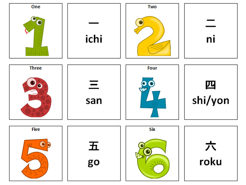 Numbers: Japanese Vocabulary Card Sort