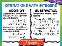 IGCSE Maths Revision Integers and Algebra