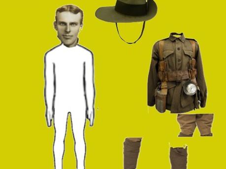 ANZAC Day Activities: Australian Soldiers' First World War Uniforms