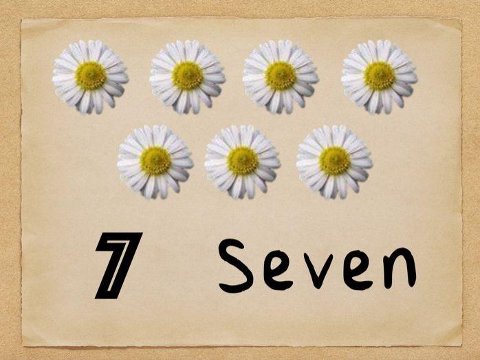 Number 0-10