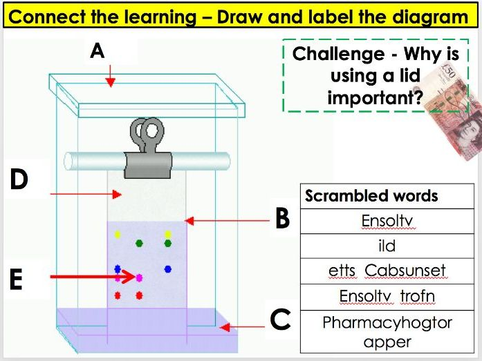 AQA - Chemistry/ Trilogy - 4.8 Chemical Analysis - Chromatography