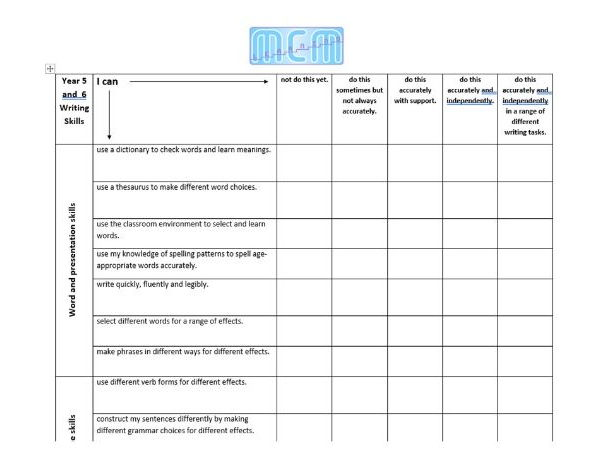 Years 1 -6 writing self-assessment sheets