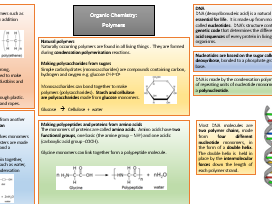 Polymers Knowledge organiser