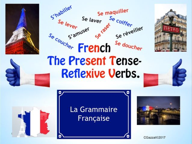 Reflexive Verbs in the Present Tense in French - A Complete Guide.