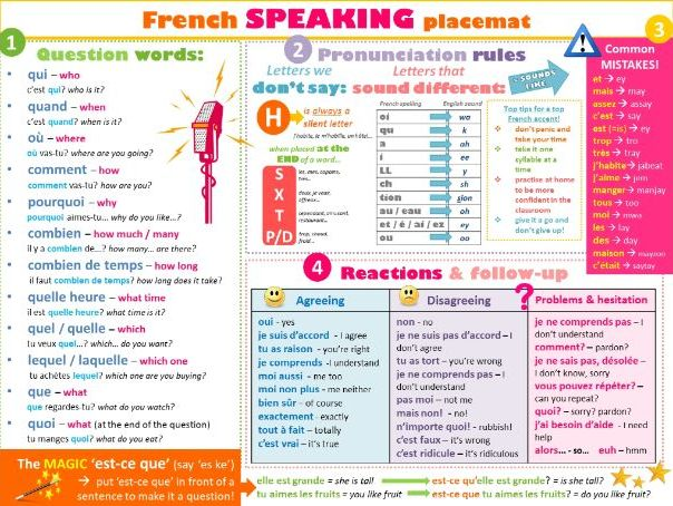 FRENCH SPEAKING PLACEMAT (KS3 and KS4)