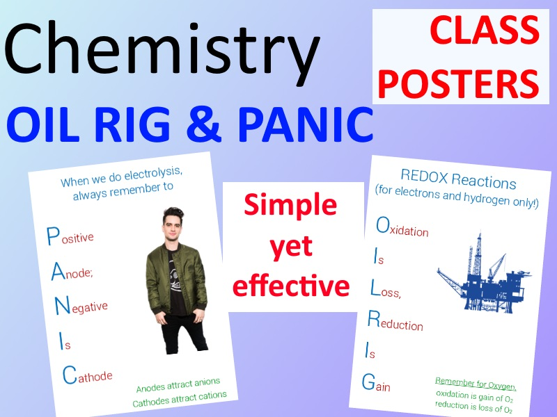 Chemistry Poster - OIL RIG and PANIC .. redox electrolysis revision help
