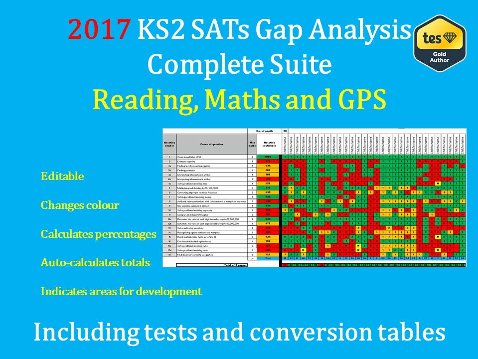 KS2 May 2017 SATs Gap Analysis / Question Level Analysis (All subjects) SATs Prep