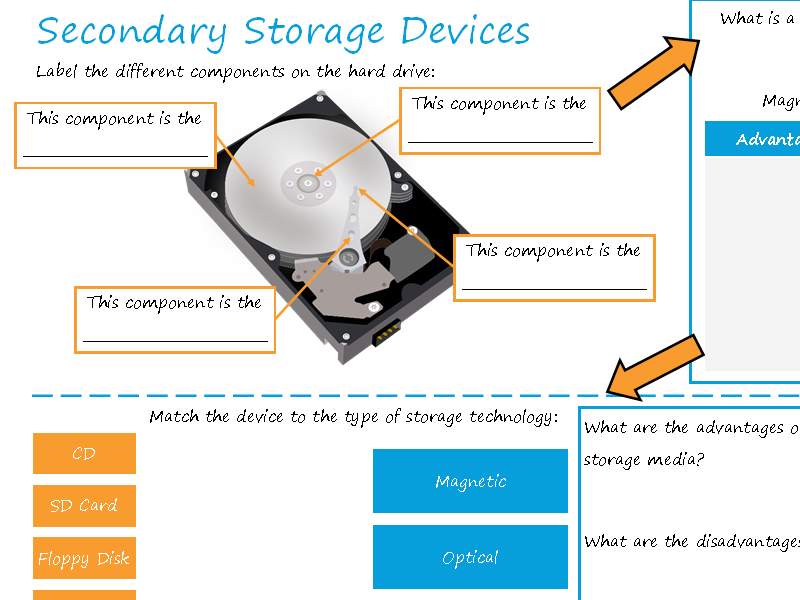 Secondary Storage Devices - Revision Worksheet