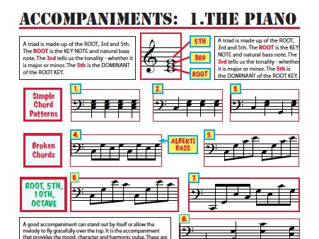 Composing Accompaniments