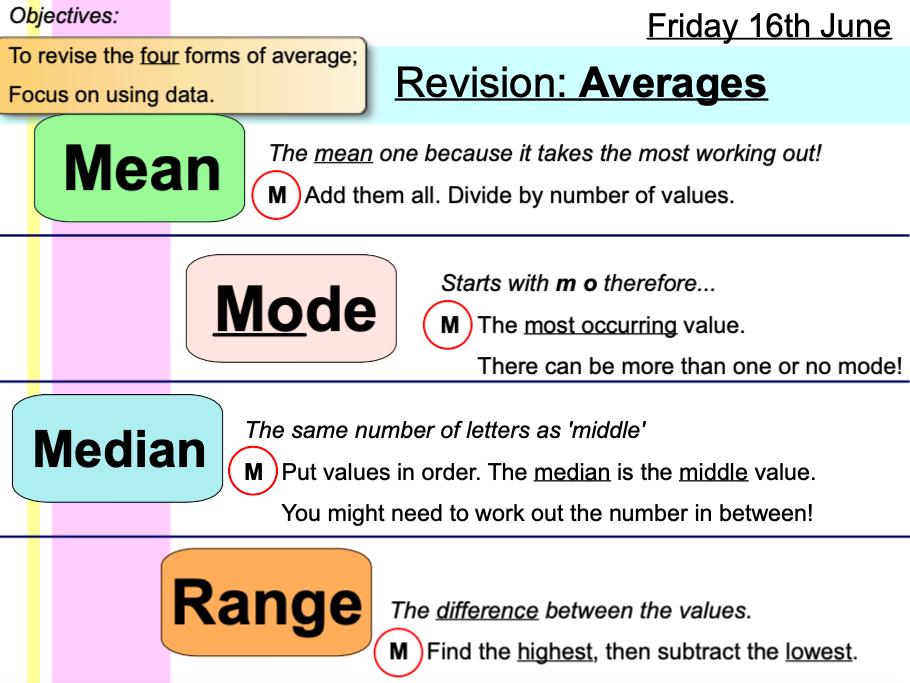 Averages Revision lesson