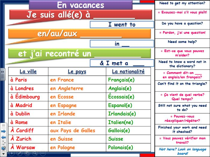 French cities/countries/nationality/past tense & game