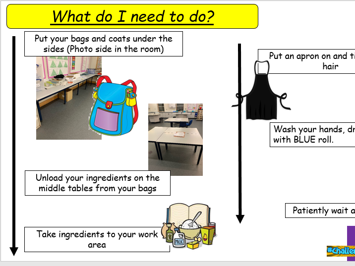 KS3 Low Ability Unit of Work Food Technology Practical Lesson
