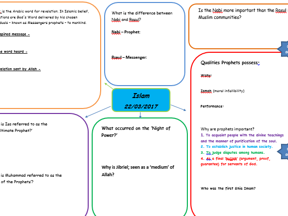 Theology of the Qur'an OCR Year 12