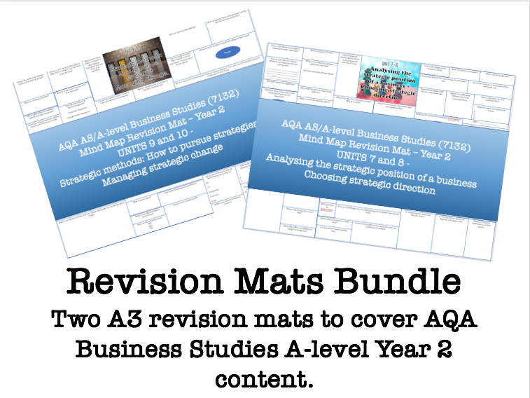 Printable Revision Mats for AQA A-level Business Studies (Year 2)