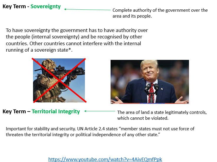 Lesson 1 - Sovereignty and territorial Integrity (OCR Powers and Borders)