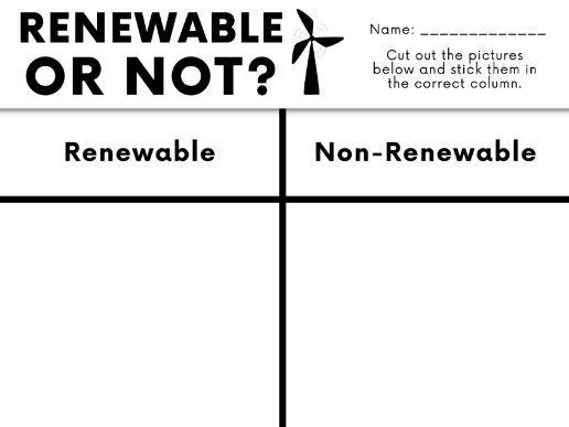 Renewable Energy: Renewable or Not? Differentiated Activity / Worksheet