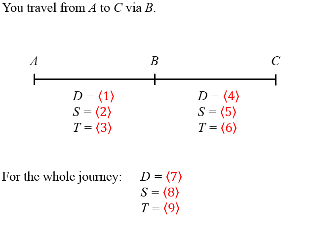 Distance Speed Time - Two Part Journeys