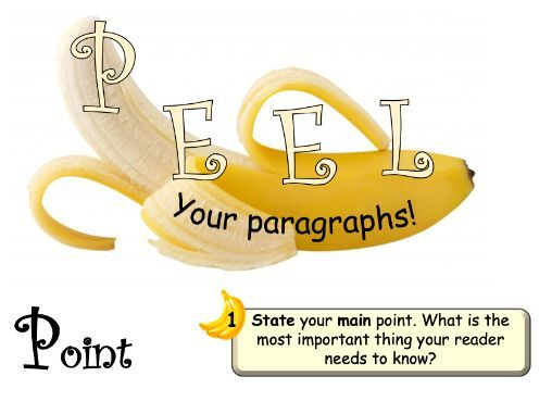 PEEL your paragraphs!