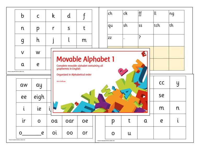 Movable Alphabet 1 - Alphabetical Order with Base Plates - Phonics for SEN