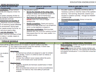 Sociology GCSE 'Education' Knowledge Organiser