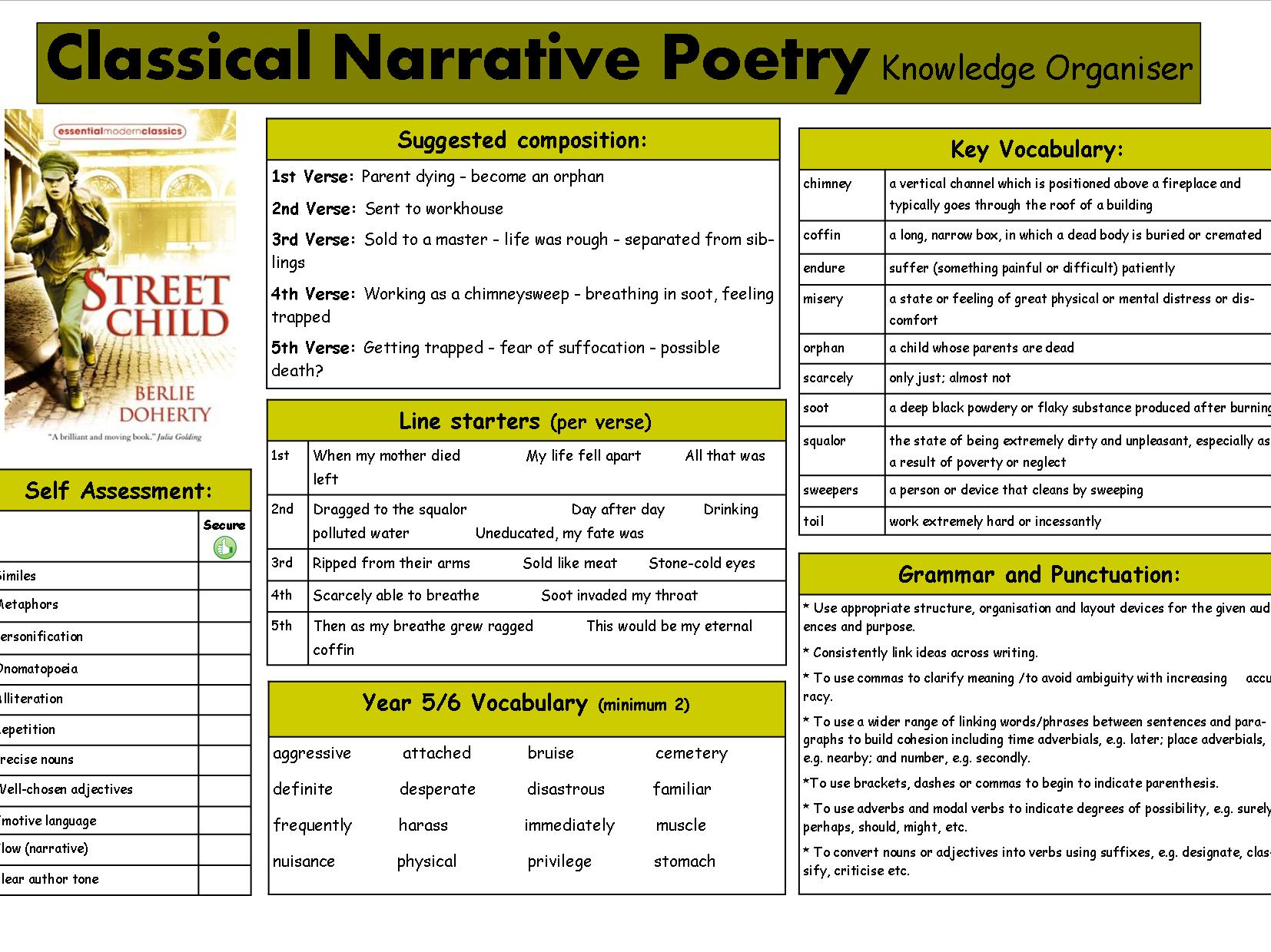 Classical Narrative Poem Knowledge Organiser