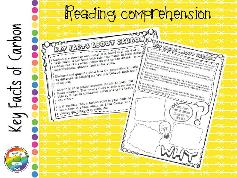 Key Facts of Carbon Doodle notes and reading comprehension