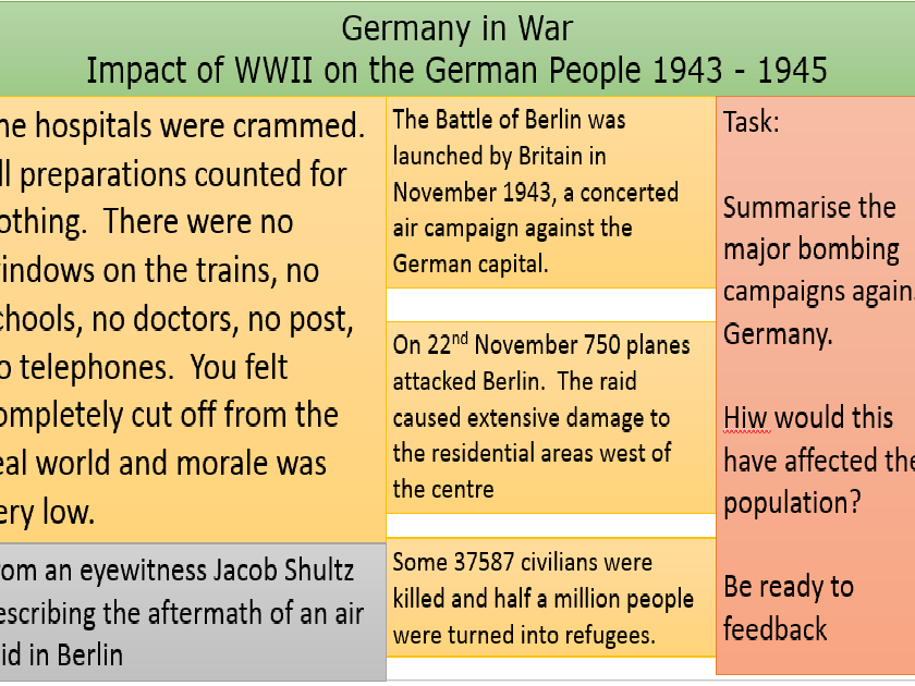 The effect of the Second World War on the lives of the German population between 1943 - 1945