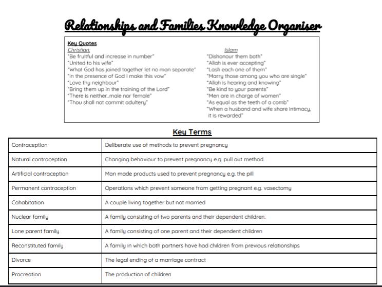 Relationships Knowledge Organiser